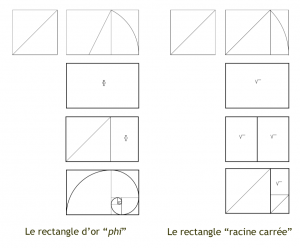 Le rectangle d'or et le rectangle racine carrée